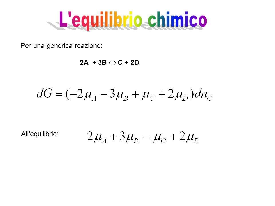 L equilibrio chimico Per una generica reazione: 2A + 3B  C + 2D