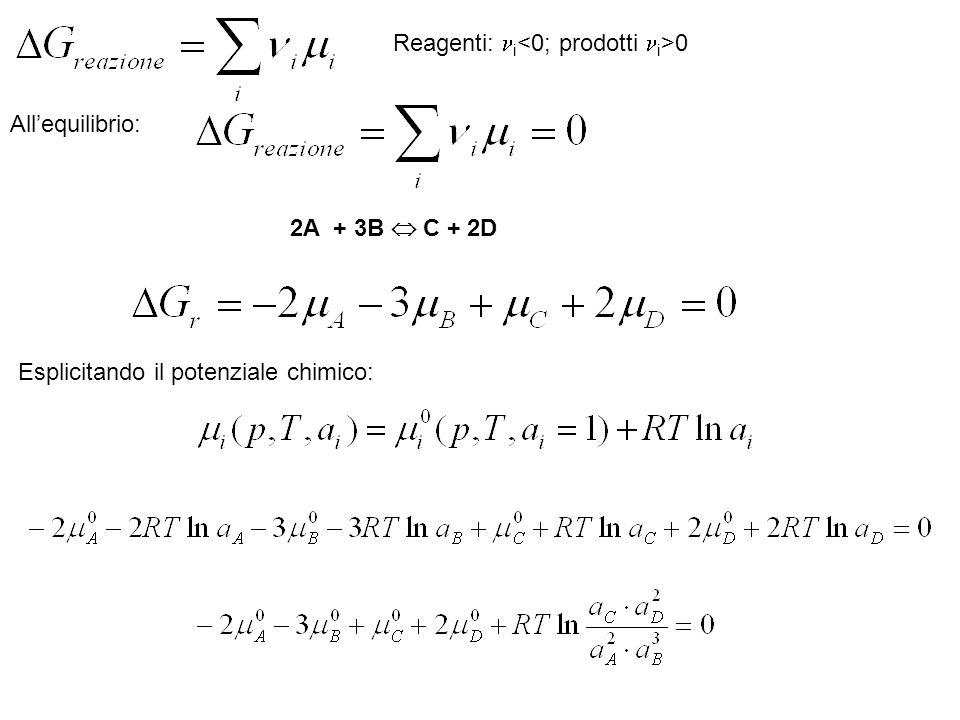 Reagenti: ni<0; prodotti ni>0