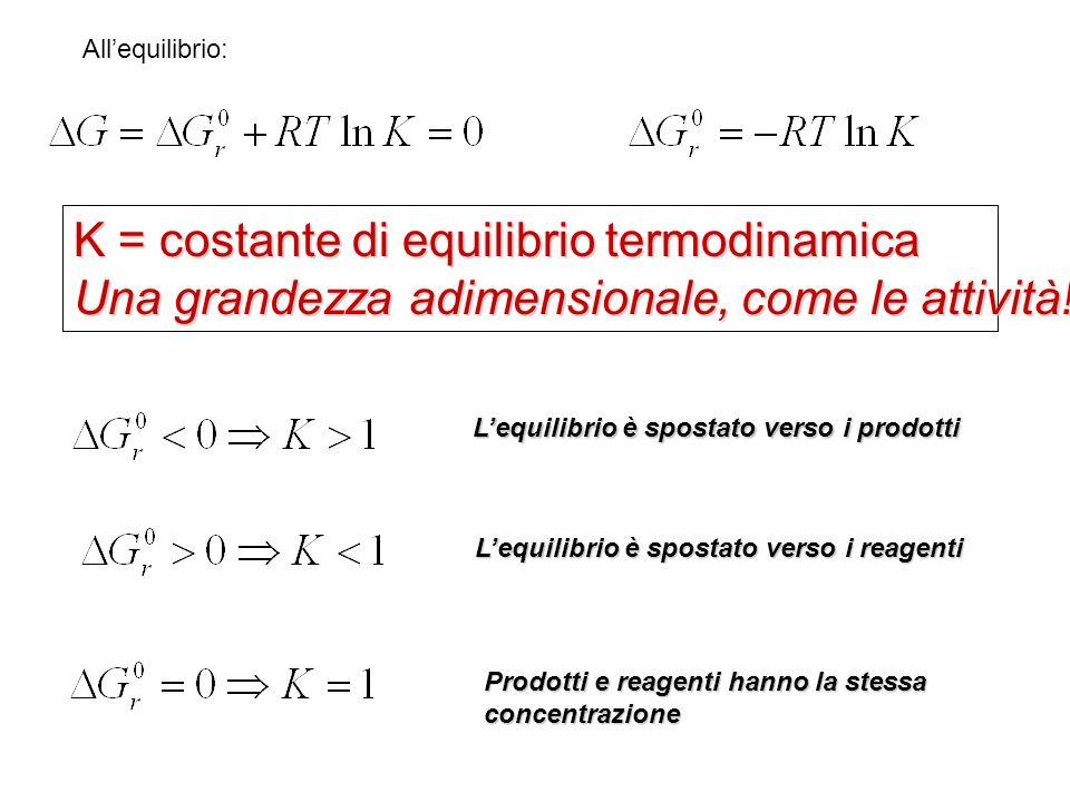 K = costante di equilibrio termodinamica