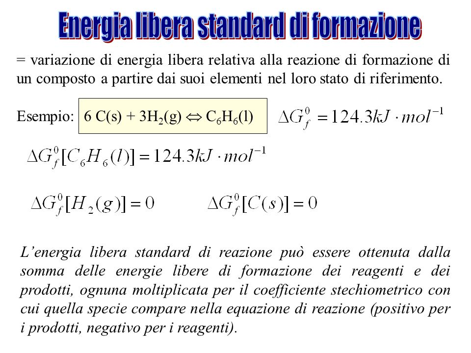 Energia libera standard di formazione