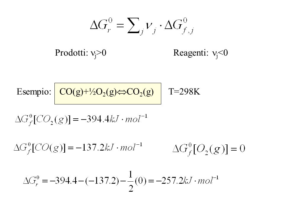 Prodotti: j>0 Reagenti: j<0