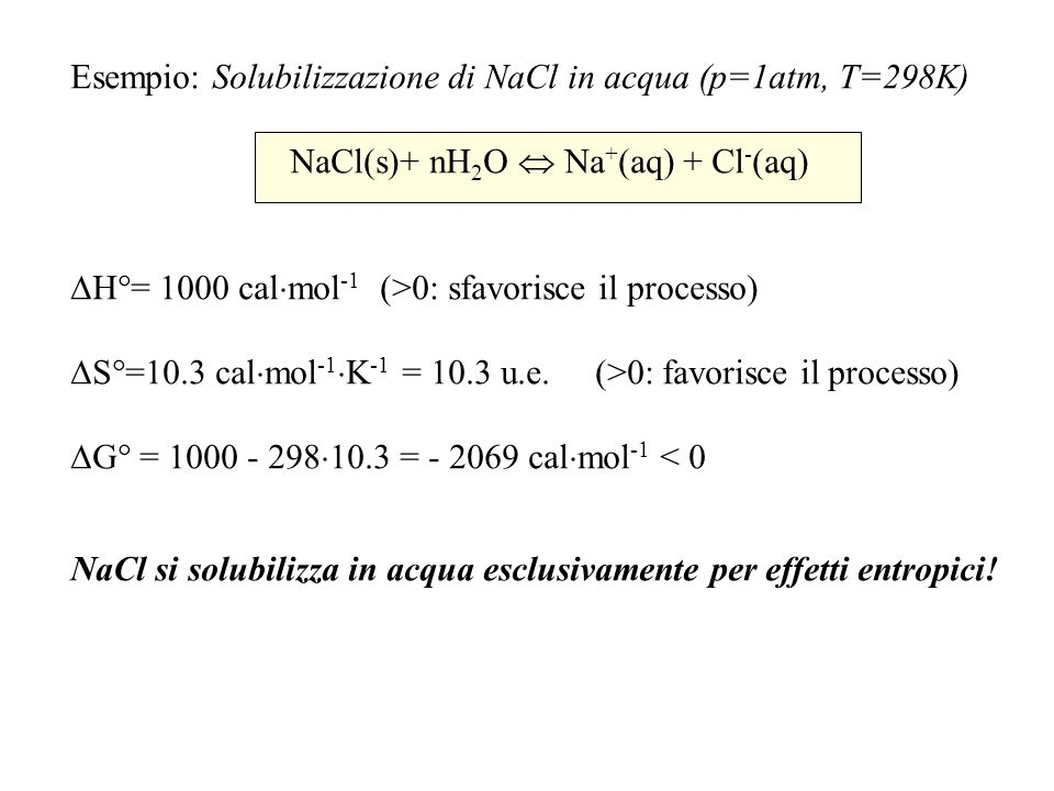 Esempio: Solubilizzazione di NaCl in acqua (p=1atm, T=298K)