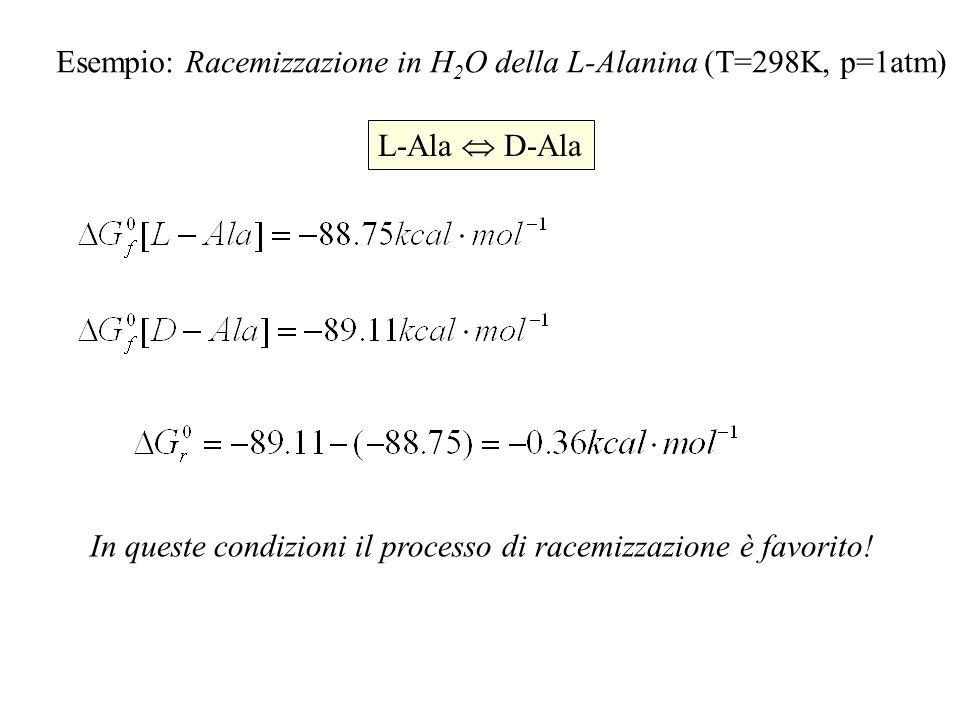 Esempio: Racemizzazione in H2O della L-Alanina (T=298K, p=1atm)