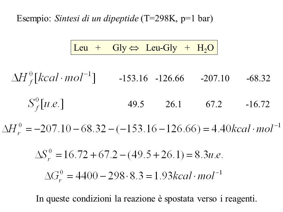 Esempio: Sintesi di un dipeptide (T=298K, p=1 bar)