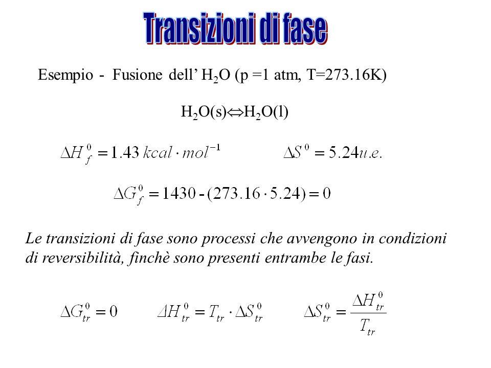 Transizioni di fase Esempio - Fusione dell' H2O (p =1 atm, T=273.16K)