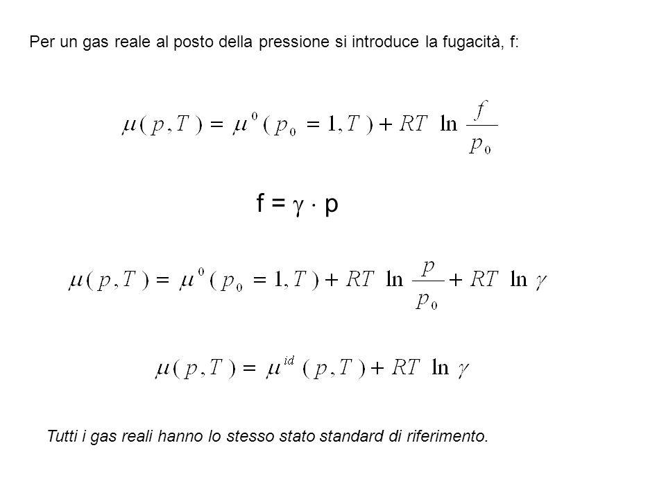 Per un gas reale al posto della pressione si introduce la fugacità, f: