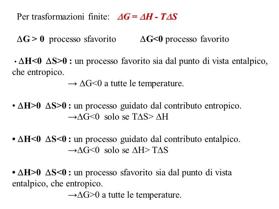 Per trasformazioni finite: G = H - TS