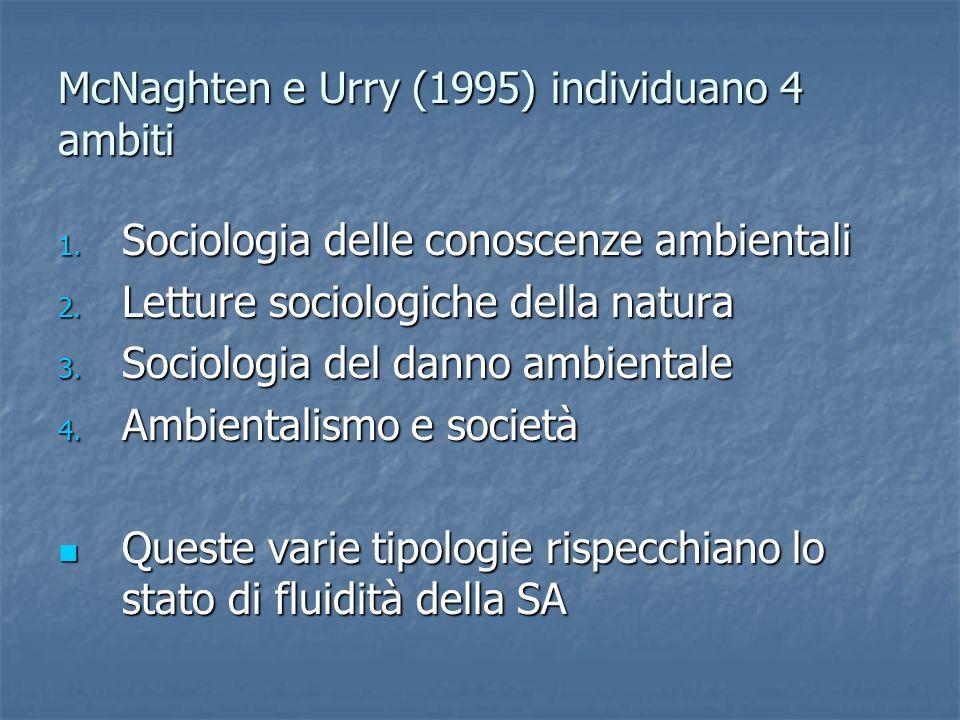 McNaghten e Urry (1995) individuano 4 ambiti