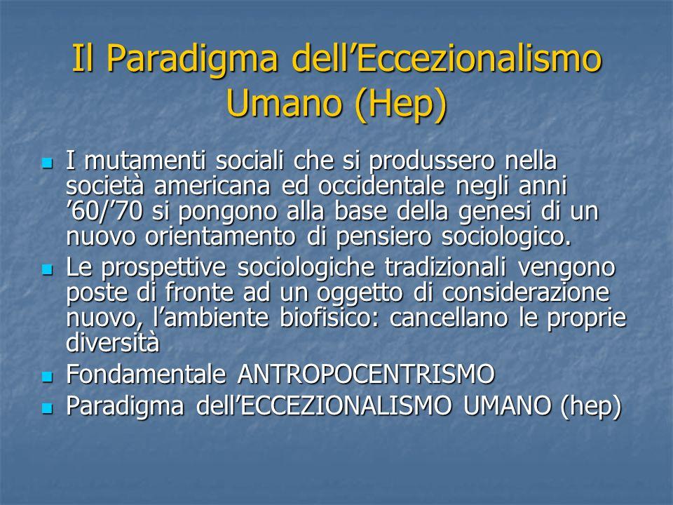 Il Paradigma dell'Eccezionalismo Umano (Hep)