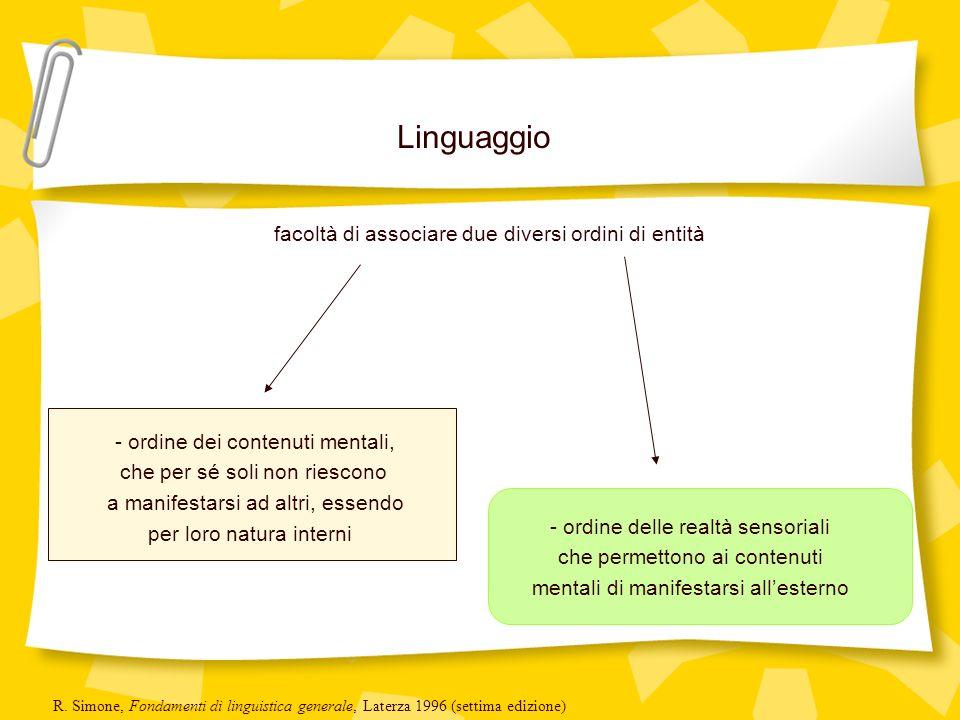 Linguaggio facoltà di associare due diversi ordini di entità