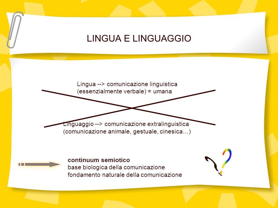 LINGUA E LINGUAGGIO Lingua --> comunicazione linguistica