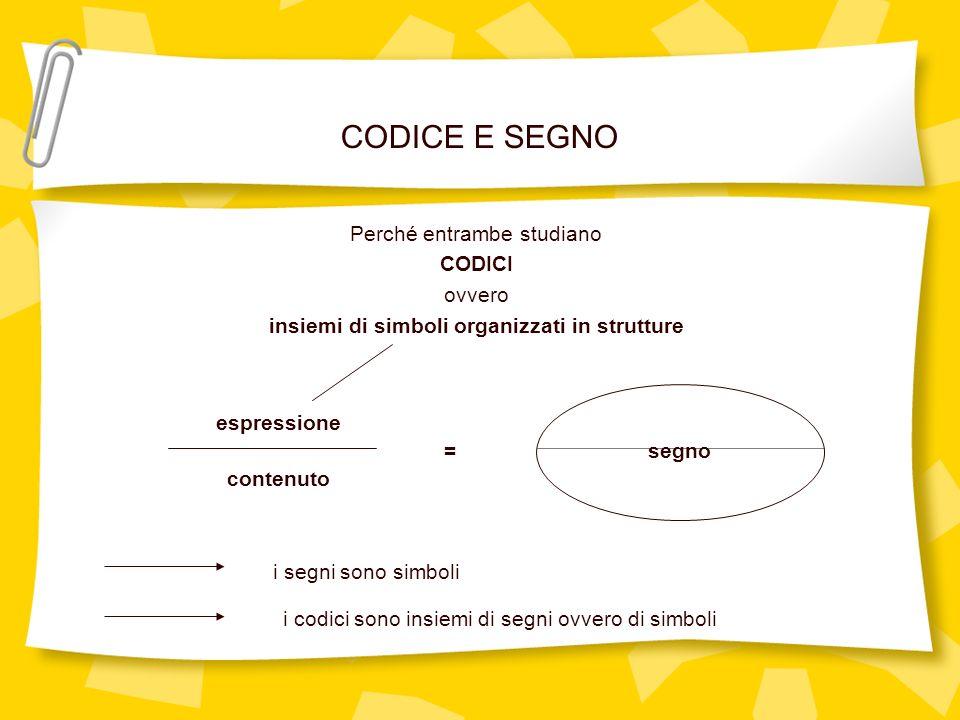 insiemi di simboli organizzati in strutture
