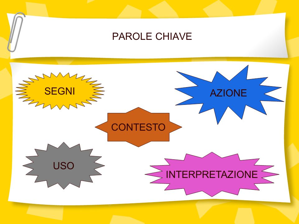 PAROLE CHIAVE AZIONE SEGNI CONTESTO USO INTERPRETAZIONE