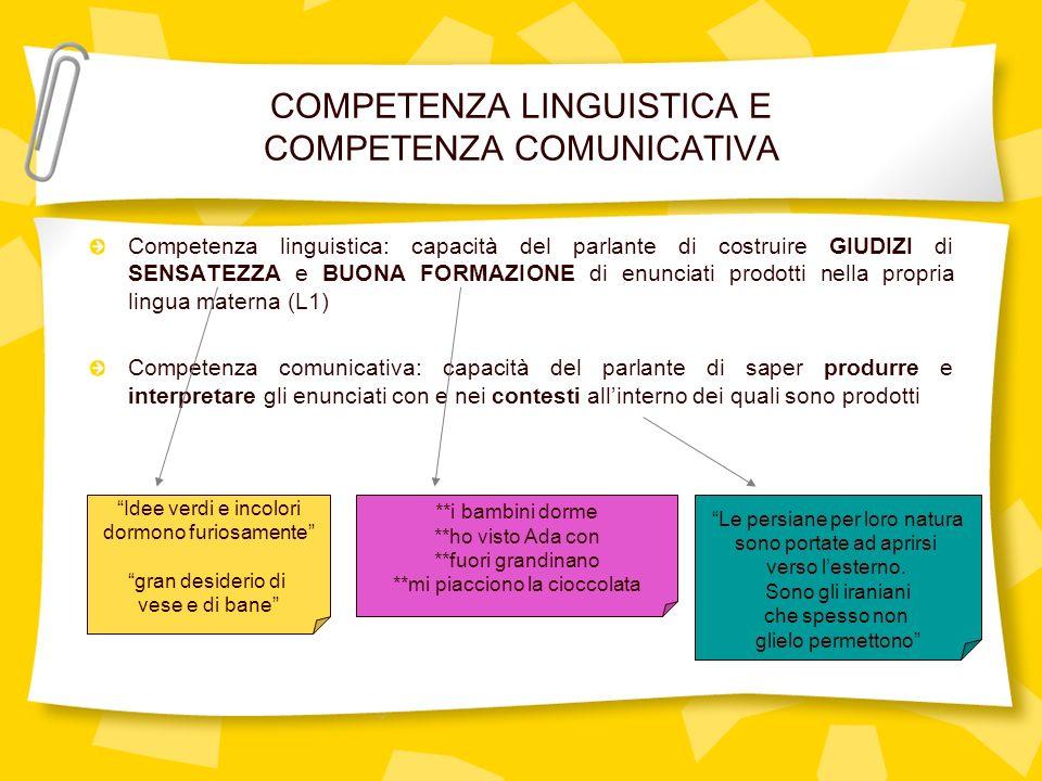 COMPETENZA LINGUISTICA E COMPETENZA COMUNICATIVA