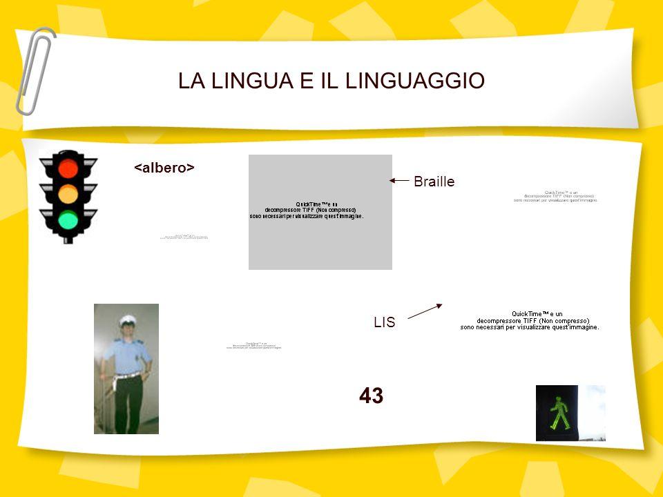 LA LINGUA E IL LINGUAGGIO