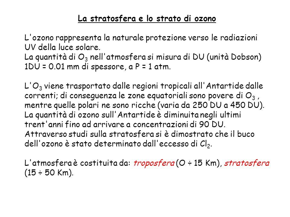 La stratosfera e lo strato di ozono
