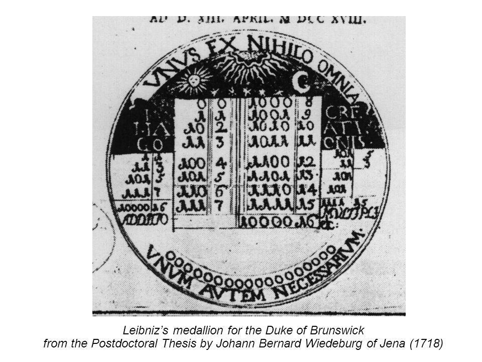 Leibniz's medallion for the Duke of Brunswick