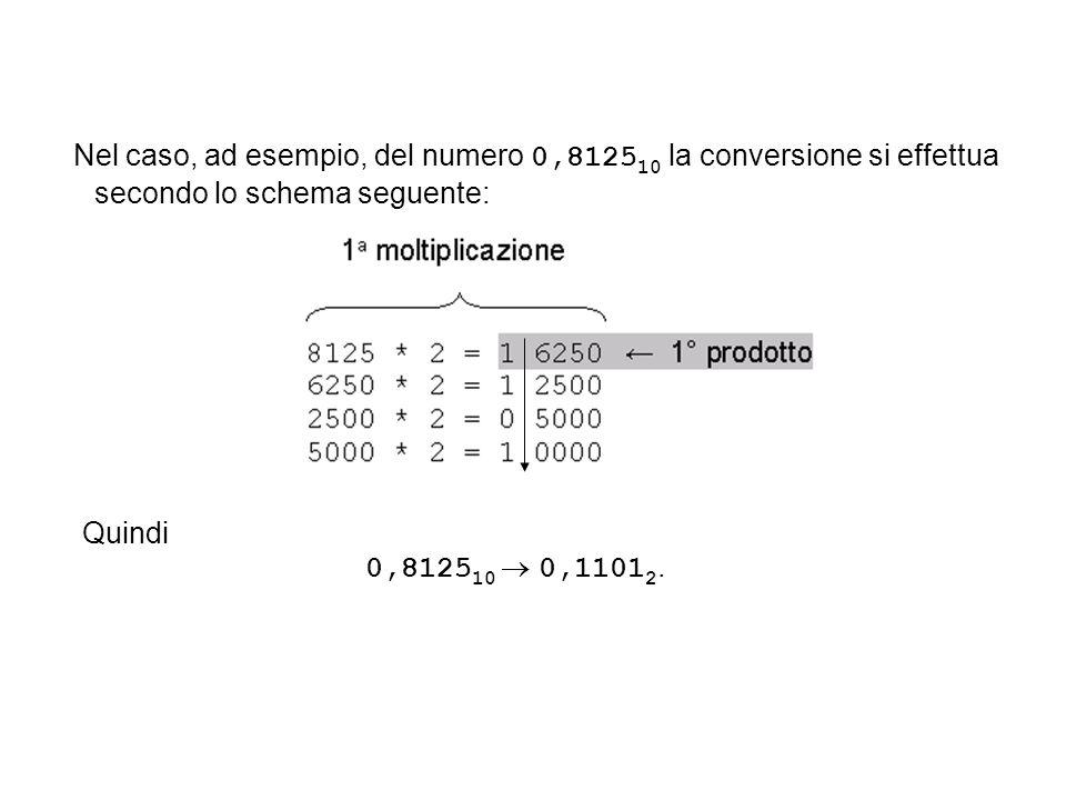 Nel caso, ad esempio, del numero 0,812510 la conversione si effettua secondo lo schema seguente: