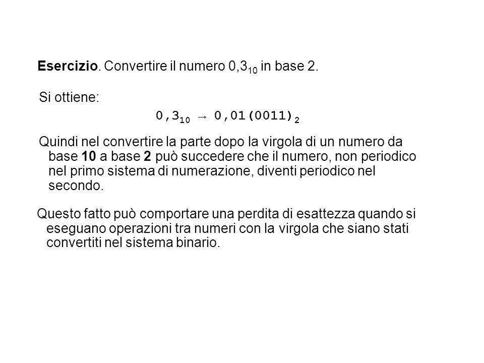 Esercizio. Convertire il numero 0,310 in base 2.