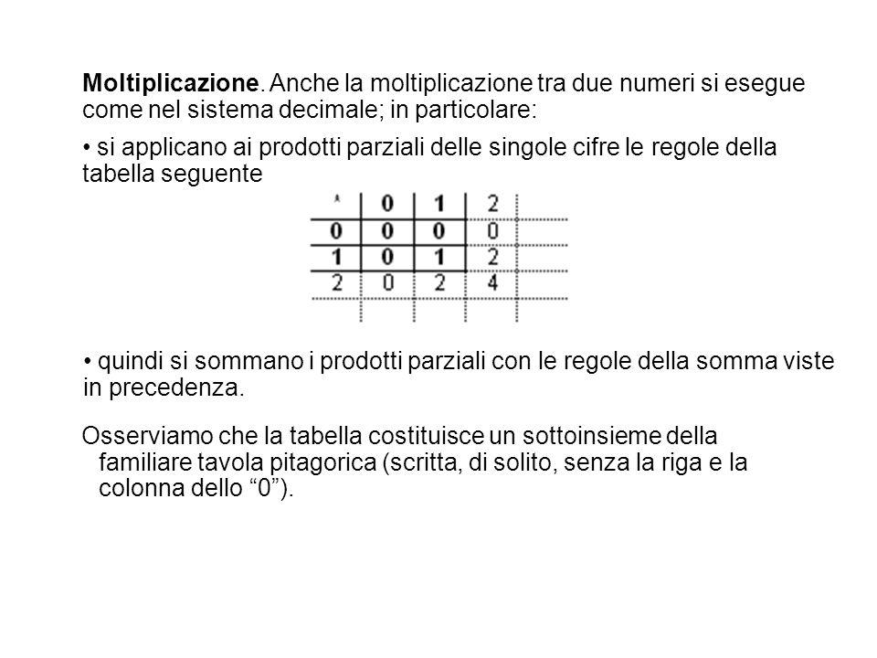 Moltiplicazione. Anche la moltiplicazione tra due numeri si esegue come nel sistema decimale; in particolare: