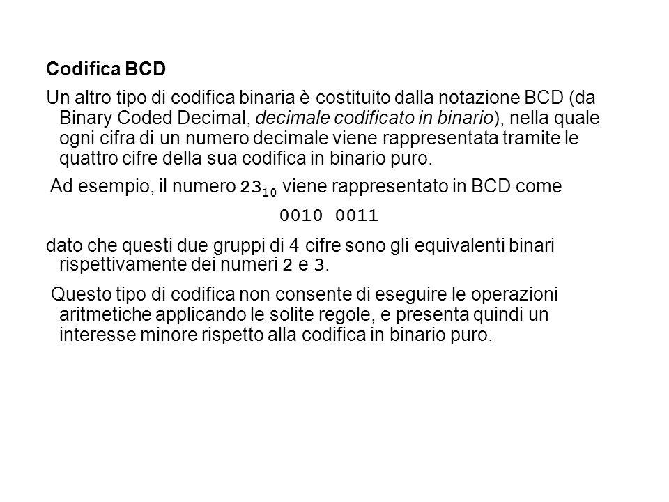 Codifica BCD