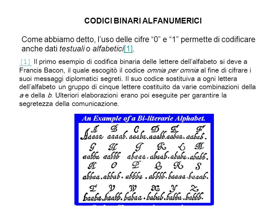 CODICI BINARI ALFANUMERICI