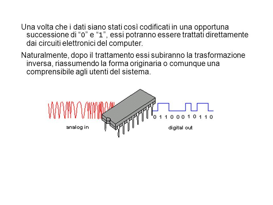 Una volta che i dati siano stati così codificati in una opportuna successione di 0 e 1 , essi potranno essere trattati direttamente dai circuiti elettronici del computer.