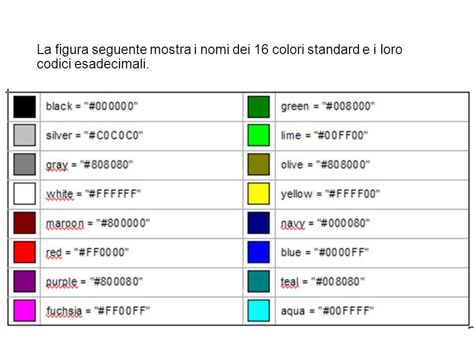 La figura seguente mostra i nomi dei 16 colori standard e i loro codici esadecimali.
