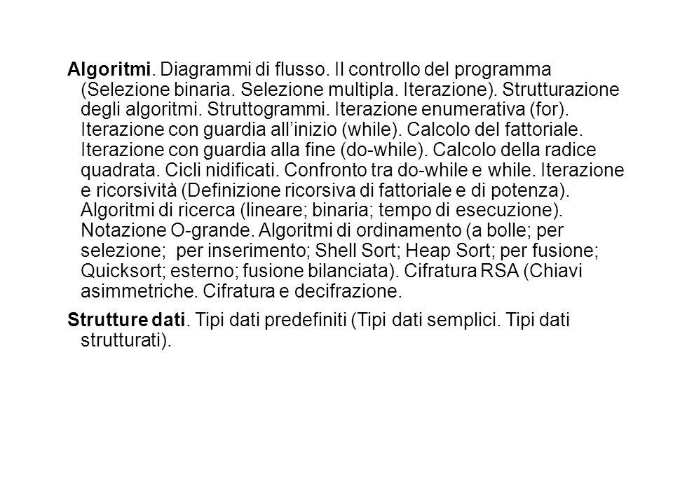 Algoritmi. Diagrammi di flusso