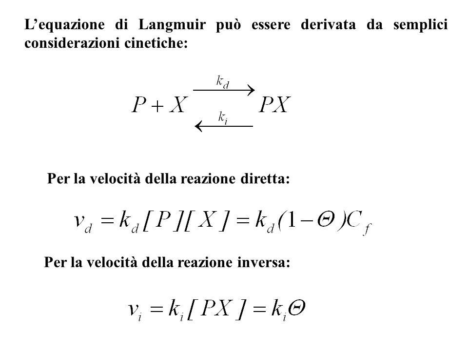 L'equazione di Langmuir può essere derivata da semplici considerazioni cinetiche: