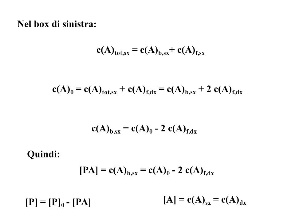Nel box di sinistra: c(A)tot,sx = c(A)b,sx+ c(A)f,sx. c(A)0 = c(A)tot,sx + c(A)f,dx = c(A)b,sx + 2 c(A)f,dx.