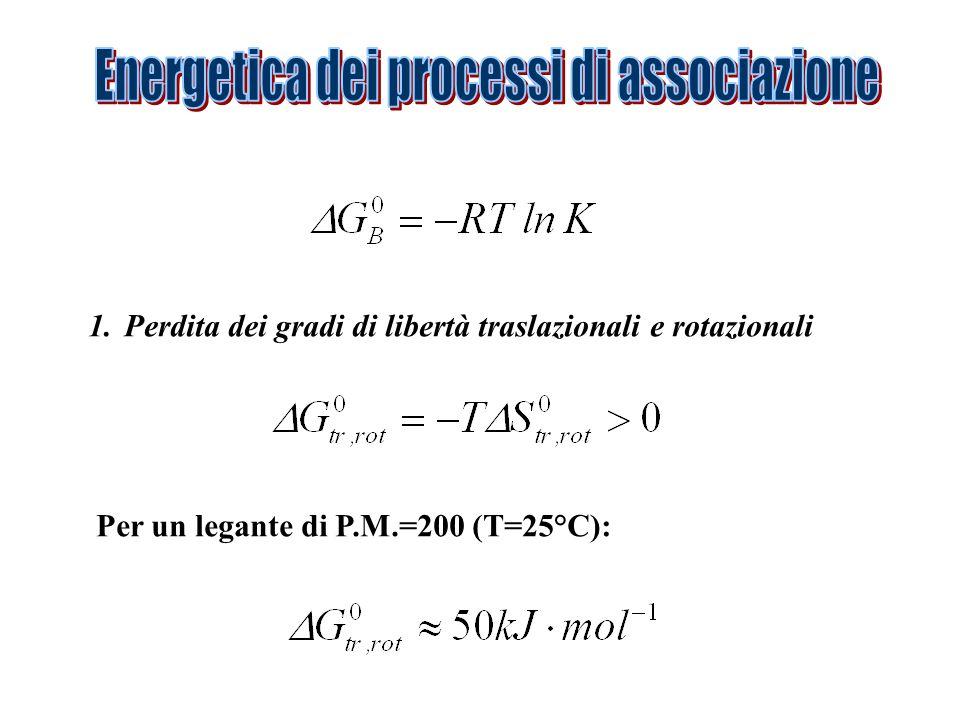 Energetica dei processi di associazione