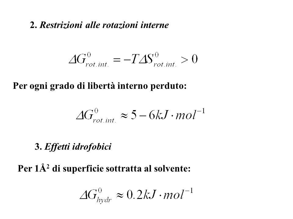 2. Restrizioni alle rotazioni interne