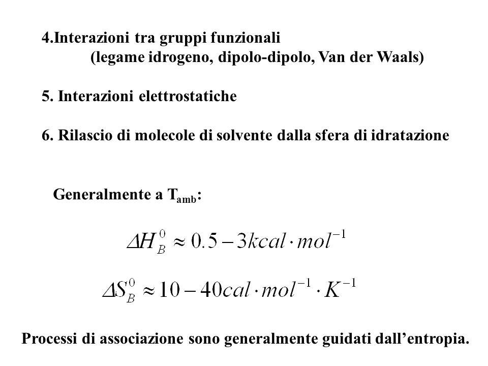 4.Interazioni tra gruppi funzionali