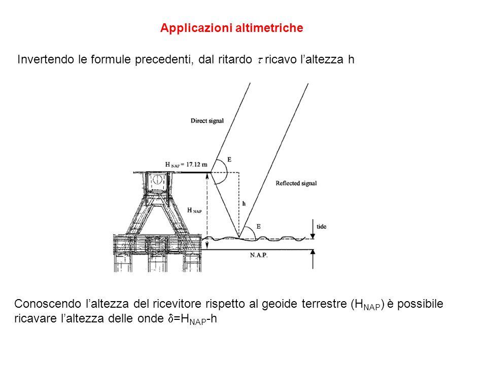 Applicazioni altimetriche