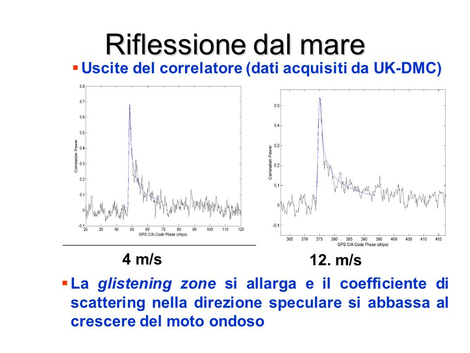 Riflessione dal mare Uscite del correlatore (dati acquisiti da UK-DMC)