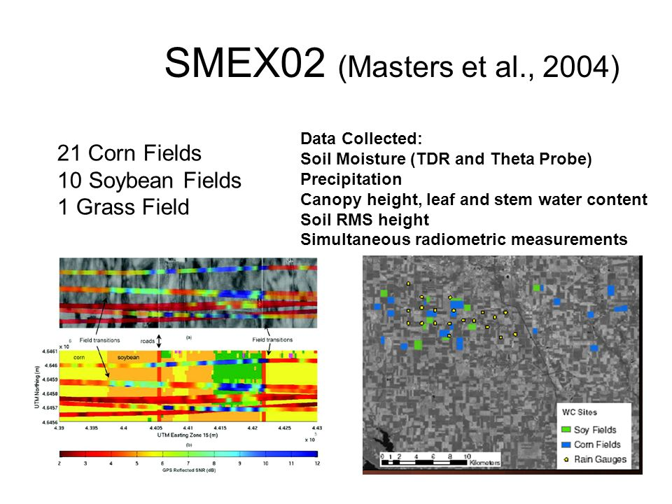 SMEX02 (Masters et al., 2004) 21 Corn Fields Soybean Fields