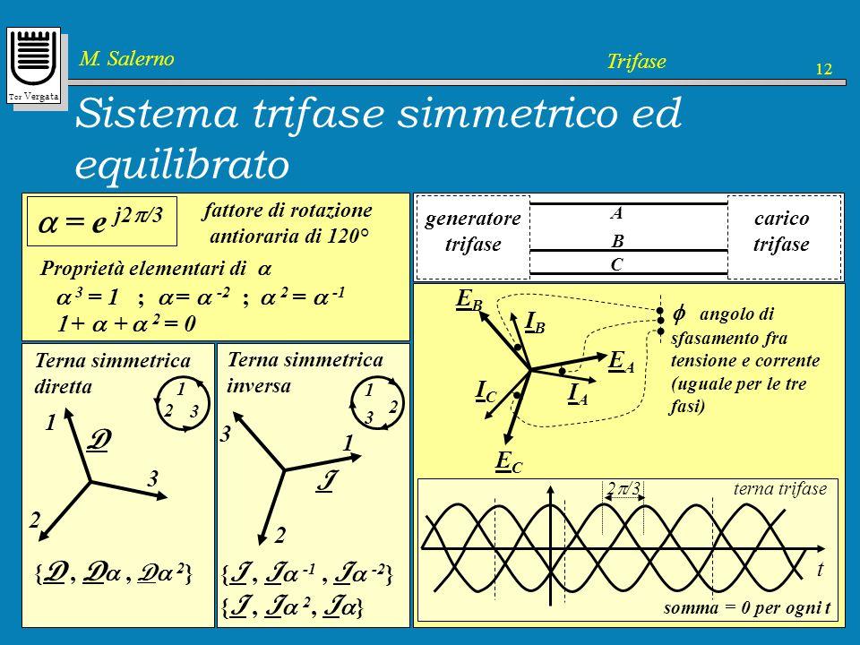 Sistema trifase simmetrico ed equilibrato