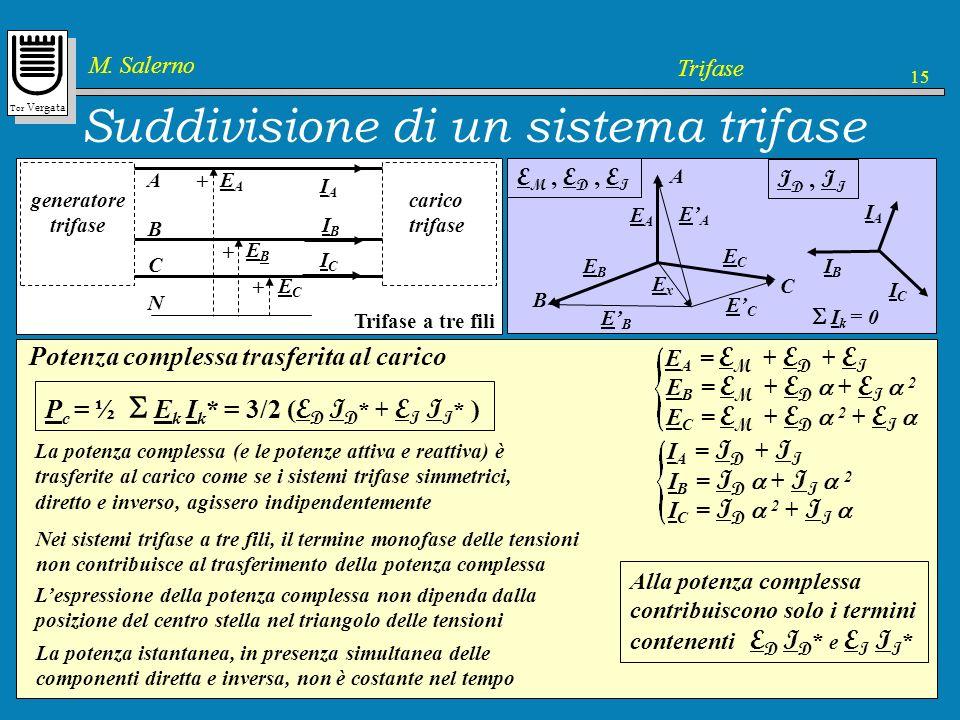 Suddivisione di un sistema trifase