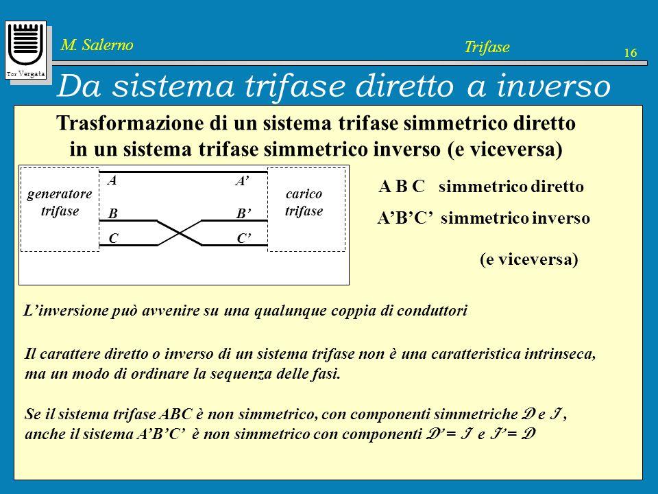 Da sistema trifase diretto a inverso