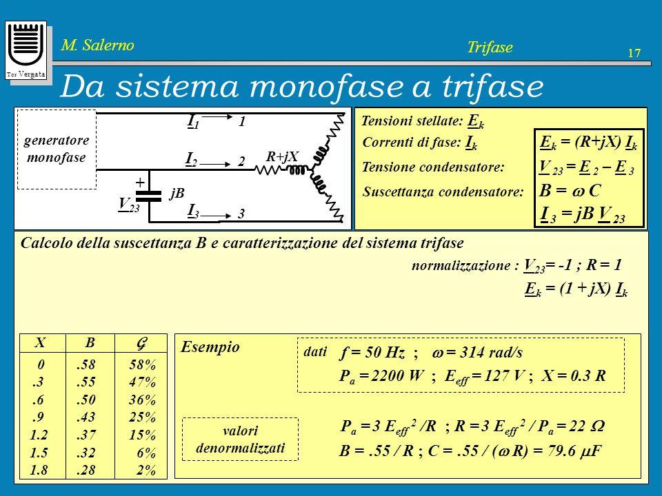 Da sistema monofase a trifase