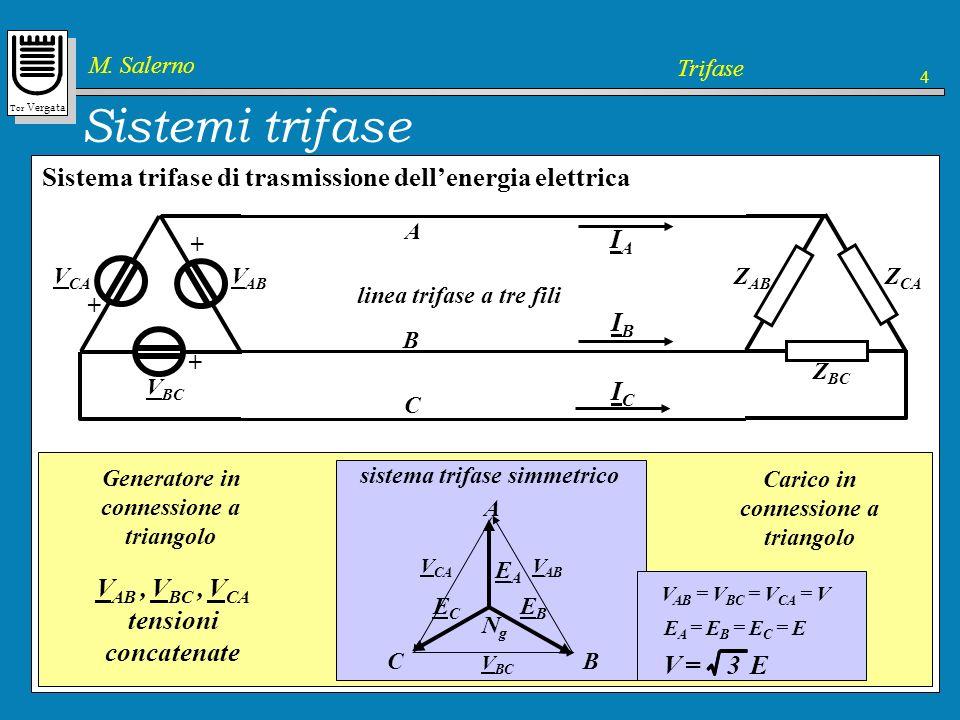 Sistemi trifase Sistema trifase di trasmissione dell'energia elettrica