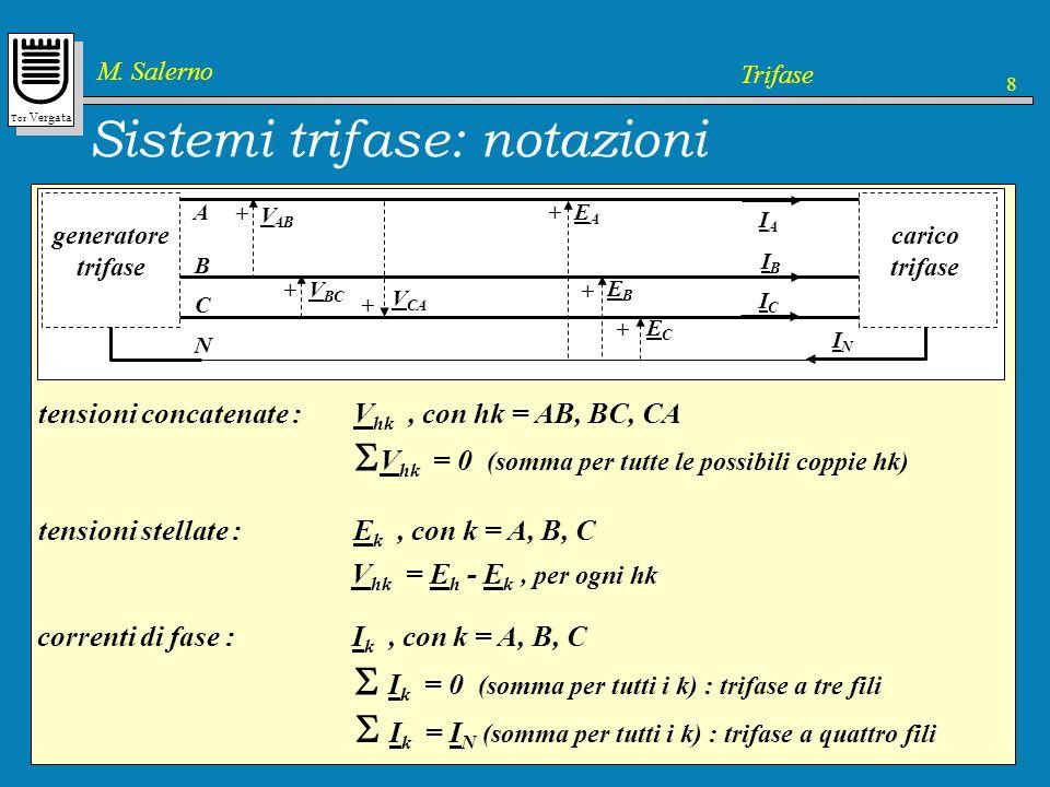Sistemi trifase: notazioni