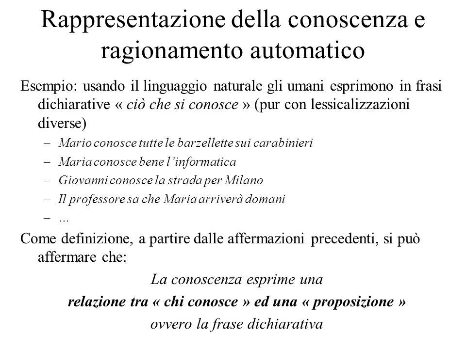Rappresentazione della conoscenza e ragionamento automatico