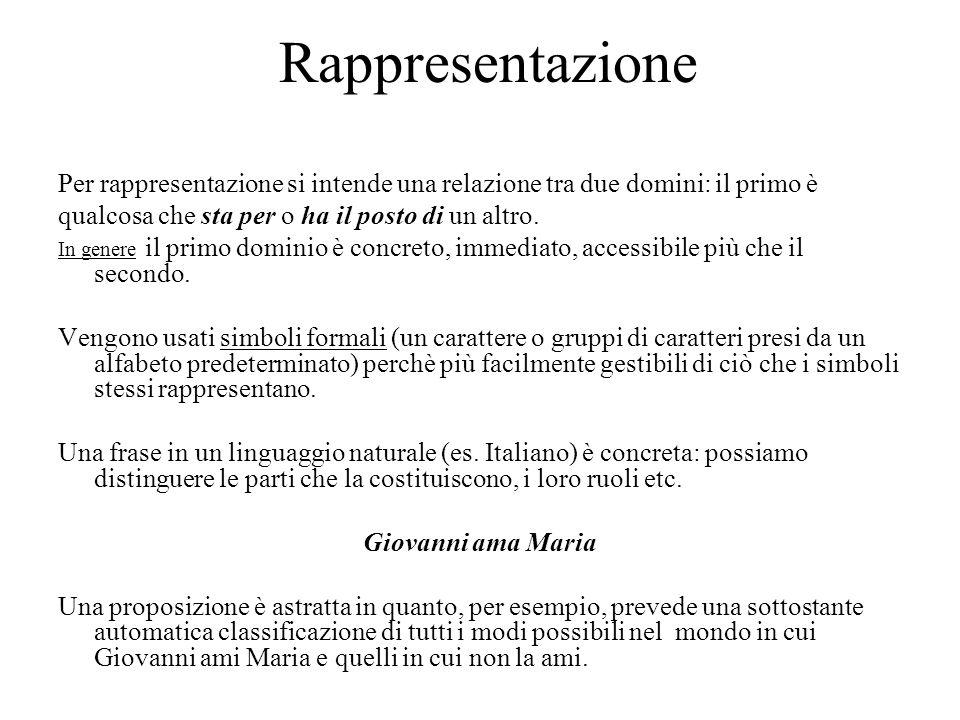 Rappresentazione Per rappresentazione si intende una relazione tra due domini: il primo è. qualcosa che sta per o ha il posto di un altro.
