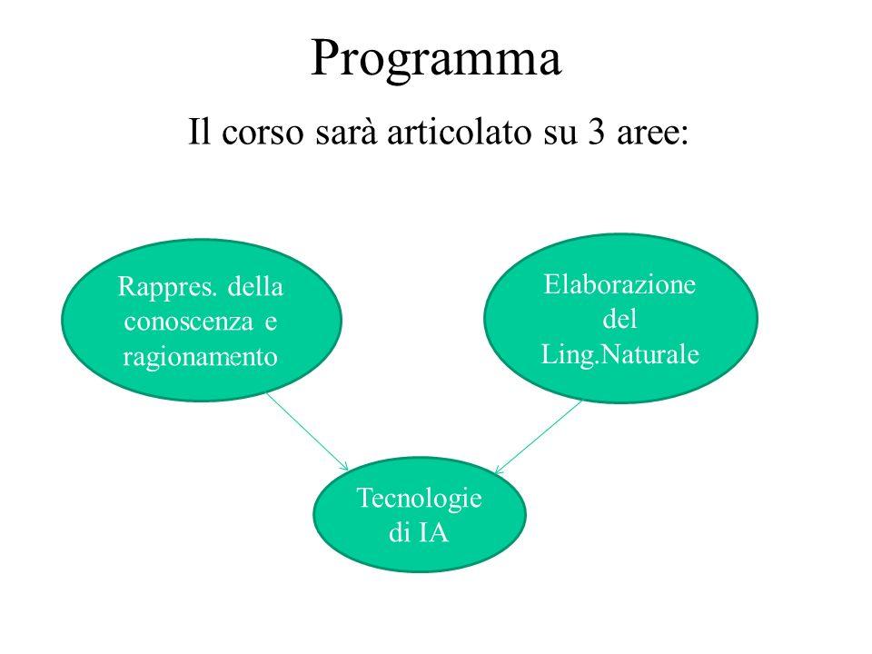 Programma Il corso sarà articolato su 3 aree: