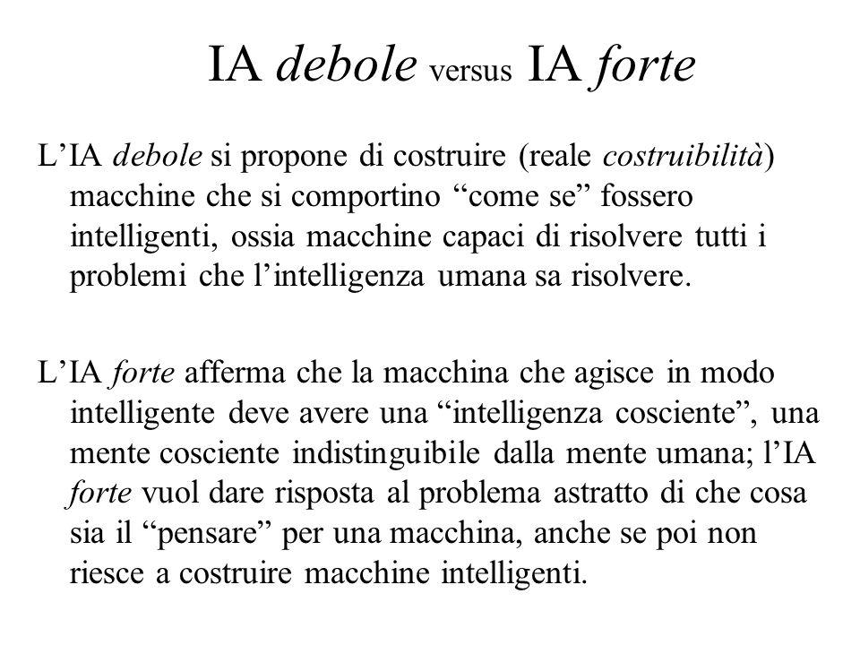 IA debole versus IA forte