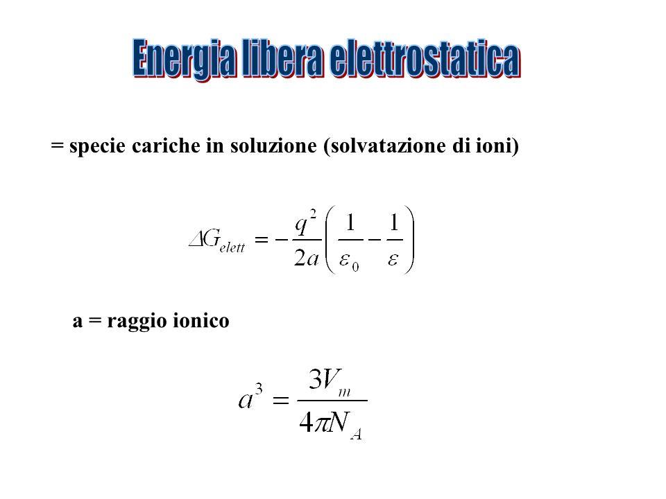 Energia libera elettrostatica