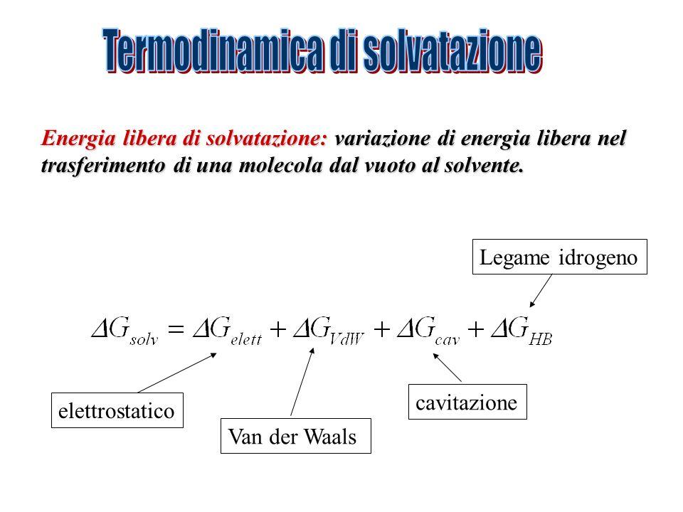 Termodinamica di solvatazione