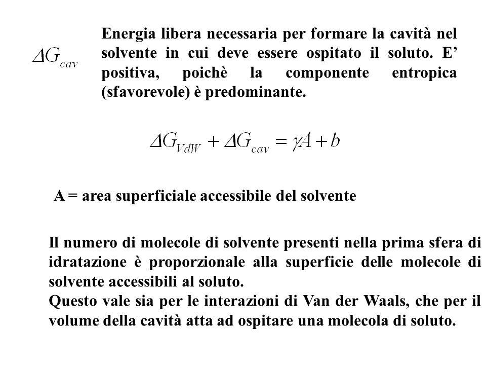 Energia libera necessaria per formare la cavità nel solvente in cui deve essere ospitato il soluto. E' positiva, poichè la componente entropica (sfavorevole) è predominante.